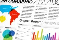 infografika, infografika a web stránky