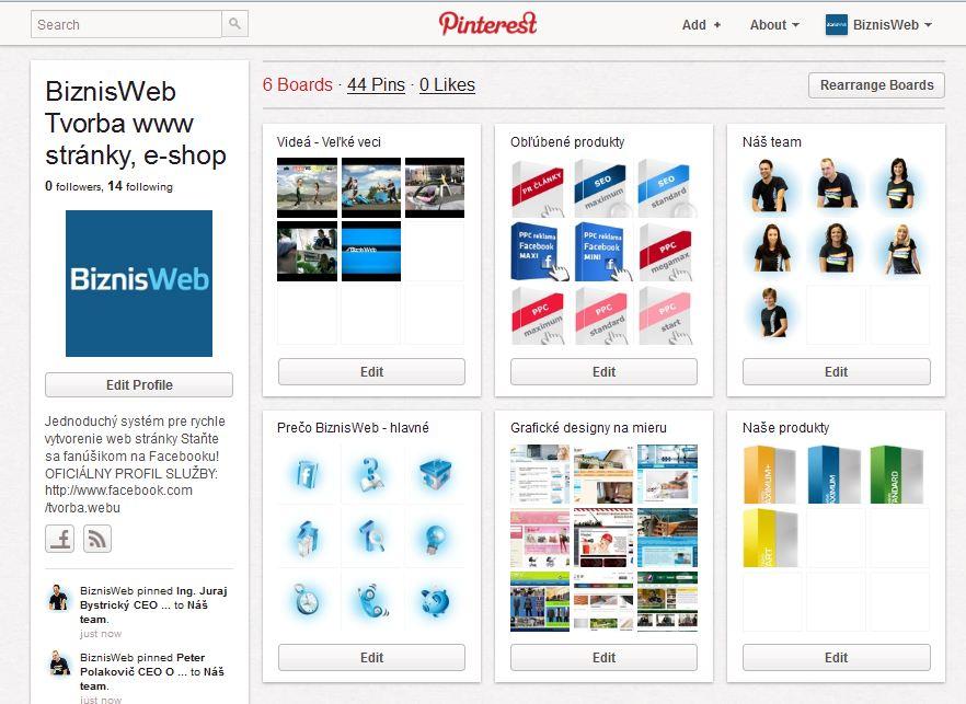 biznisweb.sk na Pinterest, pinterest