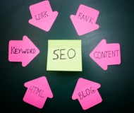linkbuilding, anchor text, majestic seo