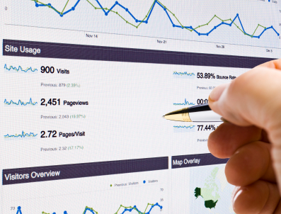 Měření návštěvnosti s google analytics. Měření sociálních sítí.