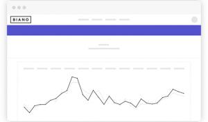 Jak funguje BIANO e-shopařům z ByznysWebu