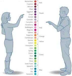 ako farby ovplyvňujú internetové nakupovanie, neuromarketing