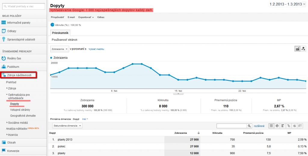 seo metriky, seo optimalizácia, prehľad seo, seo v google analytics